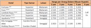Paket Wisata Lombok 3 Hari 2 Malam (C)