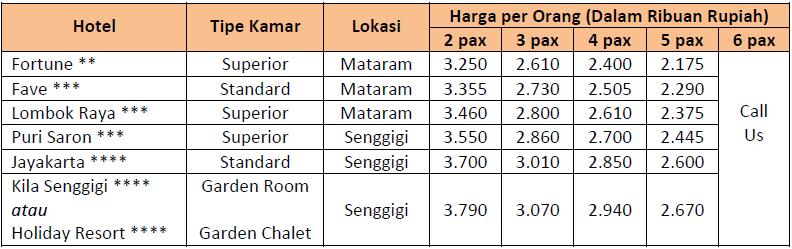 Paket Wisata Lombok 4 Hari 3 Malam (C)