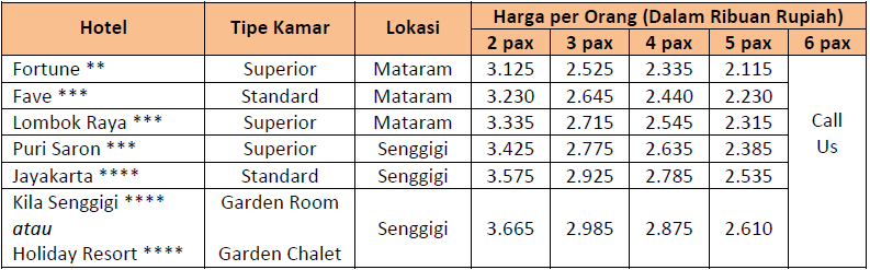 Paket Wisata Lombok 4 Hari 3 Malam (D)