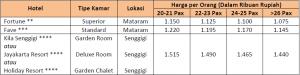 Tour Wisata Group Lombok 3 Hari 2 Malam
